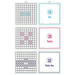 Sensational Math Act Cards Set Of 3 How Many, ELP626697