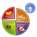 Myplate Instructional Accents By Edupress
