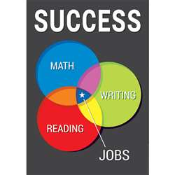 Success Venn Diagram 13X19 Posters, EU-837124