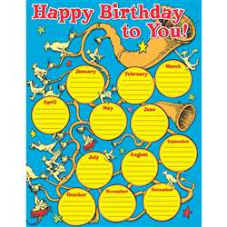 Dr Seuss - If I Ran The Circus Birthday Chart 17x2, EU-837161