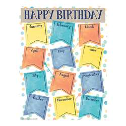 Confetti Splash Birthday Chart, EU-837359
