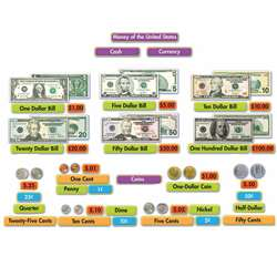Us Money Mini Bulletin Board Set By Eureka