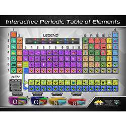 Periodic Table Interact Smart Chrt, IEPIPTCB