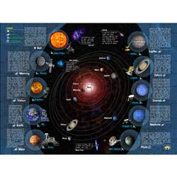 Solar System Interact Smart Puzzle, IEPPZSS