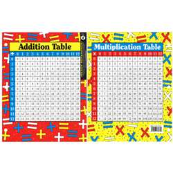 Addition And Multiplication Learning Card By Carson Dellosa