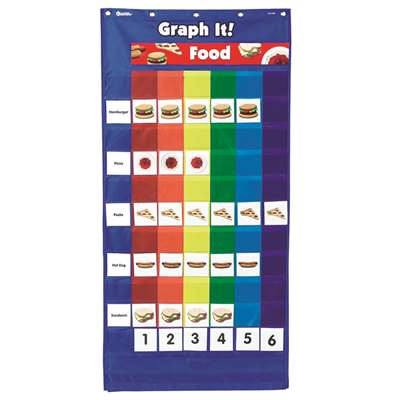 Double-Sided Graphing Pocket Chart By Learning Resources