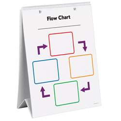 Flip Chart Graphic Organizer By Learning Resources