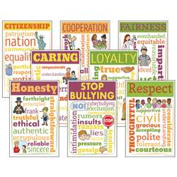 Character Education Chatter Charts, MC-CC3110