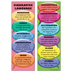 Figurative Language Bookmarks By Mcdonald Publishing