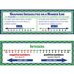 Number Line Smart Bookmarks, MC-K1205