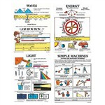 Poster Set Physical Science Gr 4-9 By Mcdonald Publishing