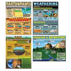 Changing Earth Teaching Poster Set, MC-P099