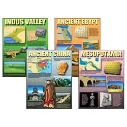 Exploring Ancient Civilizations Teaching Poster Se, MC-P120