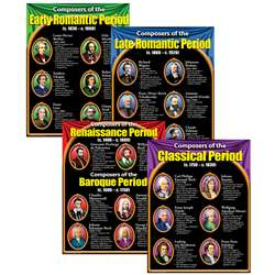 Famous Composer Teaching Poster Set, MC-P125