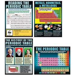 The Periodic Table, MC-P146