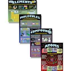 Atoms Elements Molecules Compounds Poster Set By Mcdonald Publishing