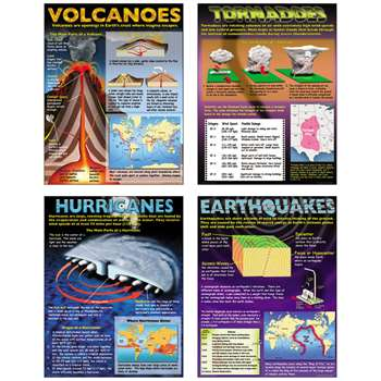 Understanding Natural Disasters Teaching Poster Set By Mcdonald Publishing
