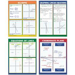 Graphing Slope & Linear Equations Teaching Poster Set By Mcdonald Publishing