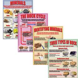 Geology Rocks & Minerals Poster Set By Mcdonald Publishing