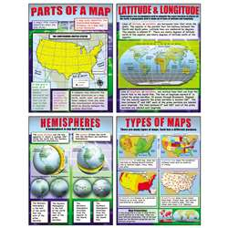 Basic Map Skills Teaching Poster Set, MC-P222