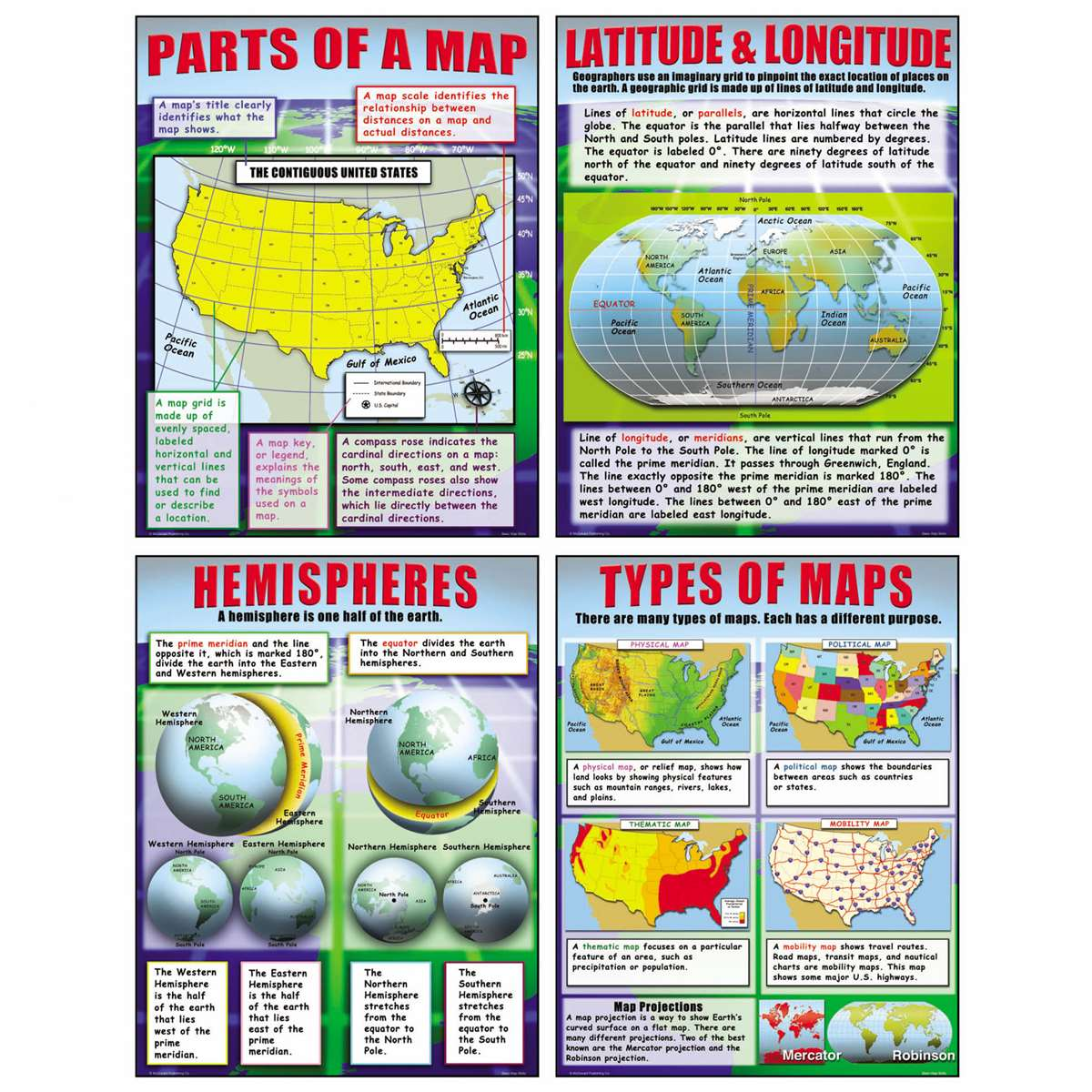 Basic Map Skills Teaching Poster Set Mc P222 Mcdonald Publishing