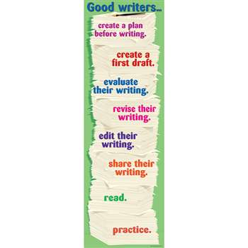 Colossal Poster What Good Writers By Mcdonald Publishing