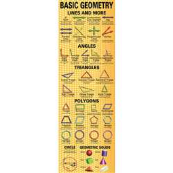 Basic Geometry Colossal Poster By Mcdonald Publishing