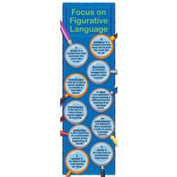Figurative Language Colossal Poster By Mcdonald Publishing