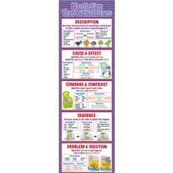 Nonfiction Text Structures Colossal Poster, MC-V1687