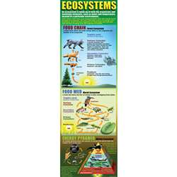 Ecosystems Colossal Poster, MC-V1701