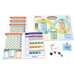 Math Learning Centers Hundred Counting Chart, NP-236922
