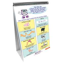 Ela Common Core Standards Gr 4 Strategies Flip Charts By New Path Learning