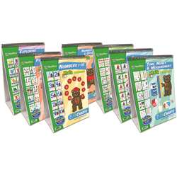 Math Readiness 7 Curriculum Mastery Flip Chart Set By New Path Learning