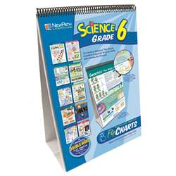 Science Flip Chart Set Gr 6 By New Path Learning