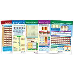 Multiplication & Division Bulletin Board St, NP-933503