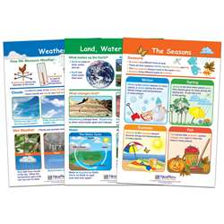 Land Water & Air Set Of 3, NP-941502