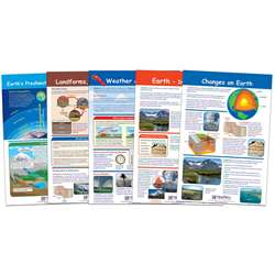 Earth-Inside & Out Set Of 5, NP-943503