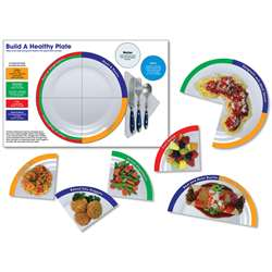 Build A Healthy Plate By North Star Teacher Resource