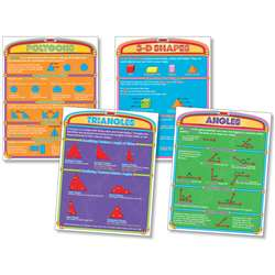 Introductory Geometry Poster Set By North Star Teacher Resource