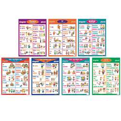 Verb Posters Spanish, PSZP23
