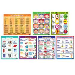 Essential Clss Posters St I Spanish, PSZPS37