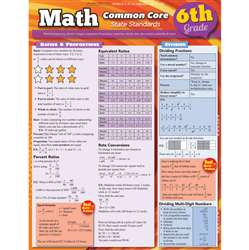 Math Common Core 6Th Grade Laminated Study Guide By Barcharts