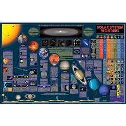 Wonders Of Solar System Space Chart, RWPSP01