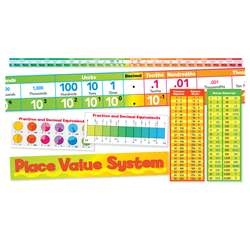 Place Value System Bulletin Board Set By Scholastic Teaching Resources