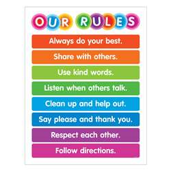 Color Your Clssrm Our Rules Chart, SC-812798