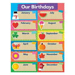 Tape It Up Our Birthdays Chart, SC-812801