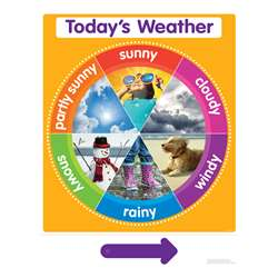 Color Your Classroom Todays Weather Chart, SC-812804
