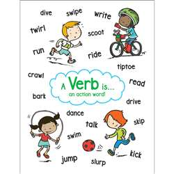 Anchor Chart Verb, SC-823378