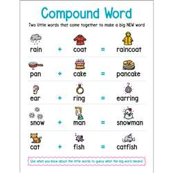 Anchor Chart Compound Word, SC-823380