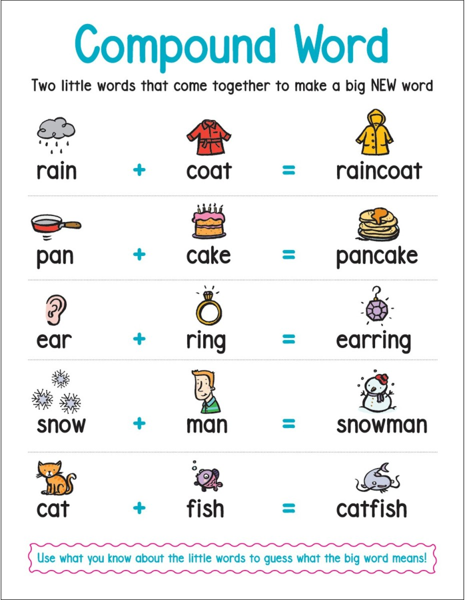 Anchor Chart Compound Word Sc 823380 Scholastic Teaching Resources